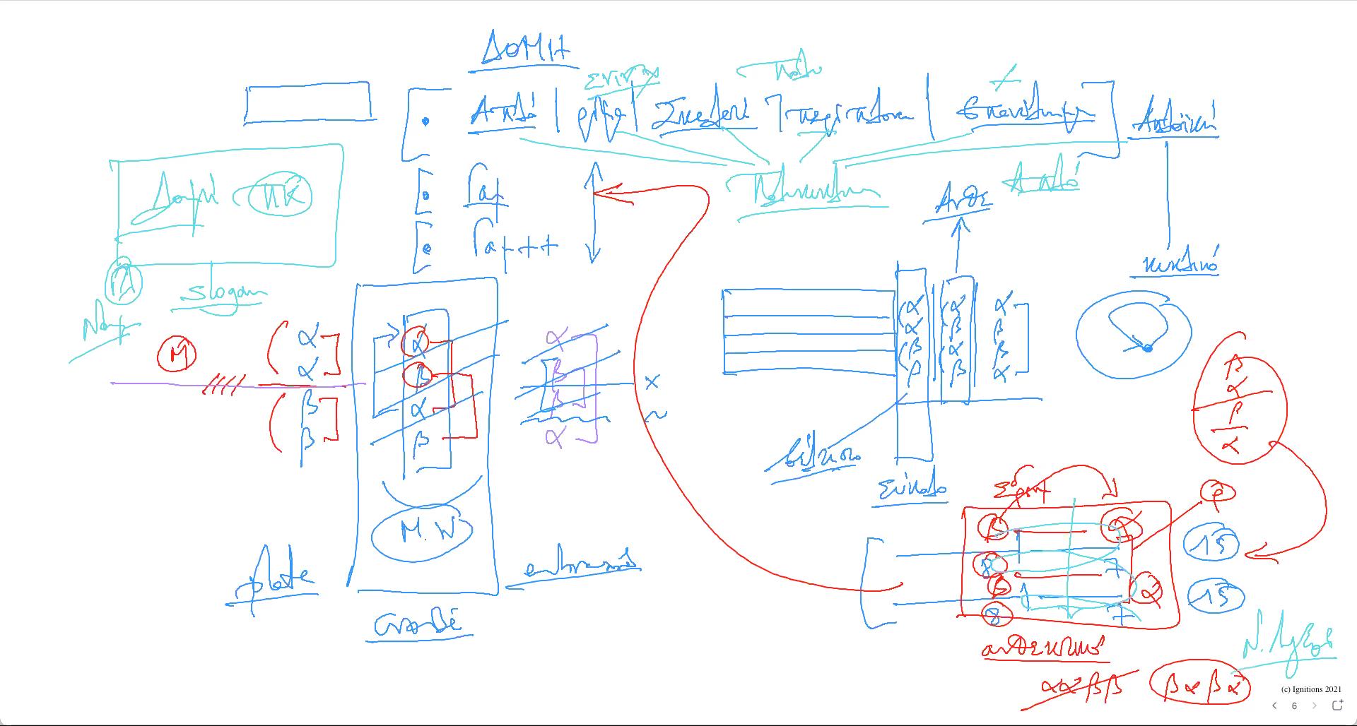57634 - XIII - Μέρος ΙI - 6ο e-Masterclass Πολυκυκλικότητας. (Dessin)