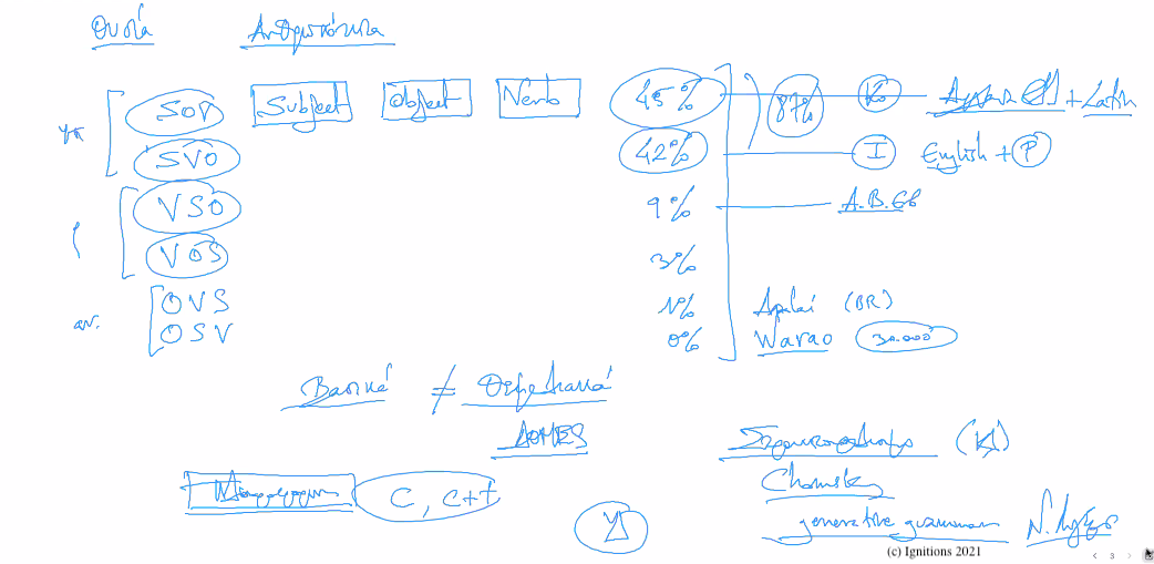 57652 - XX – Μέρος ΙII – 6ο e-Masterclass Πολυκυκλικότητας. (Dessin)