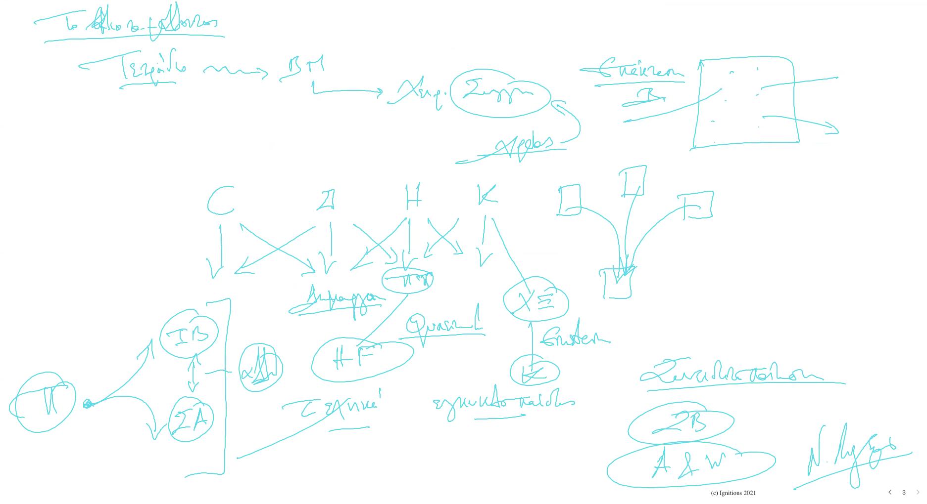 57732 - e-Μάθημα II: Το δίκτυο της Ανθρωπότητας. (Dessin)