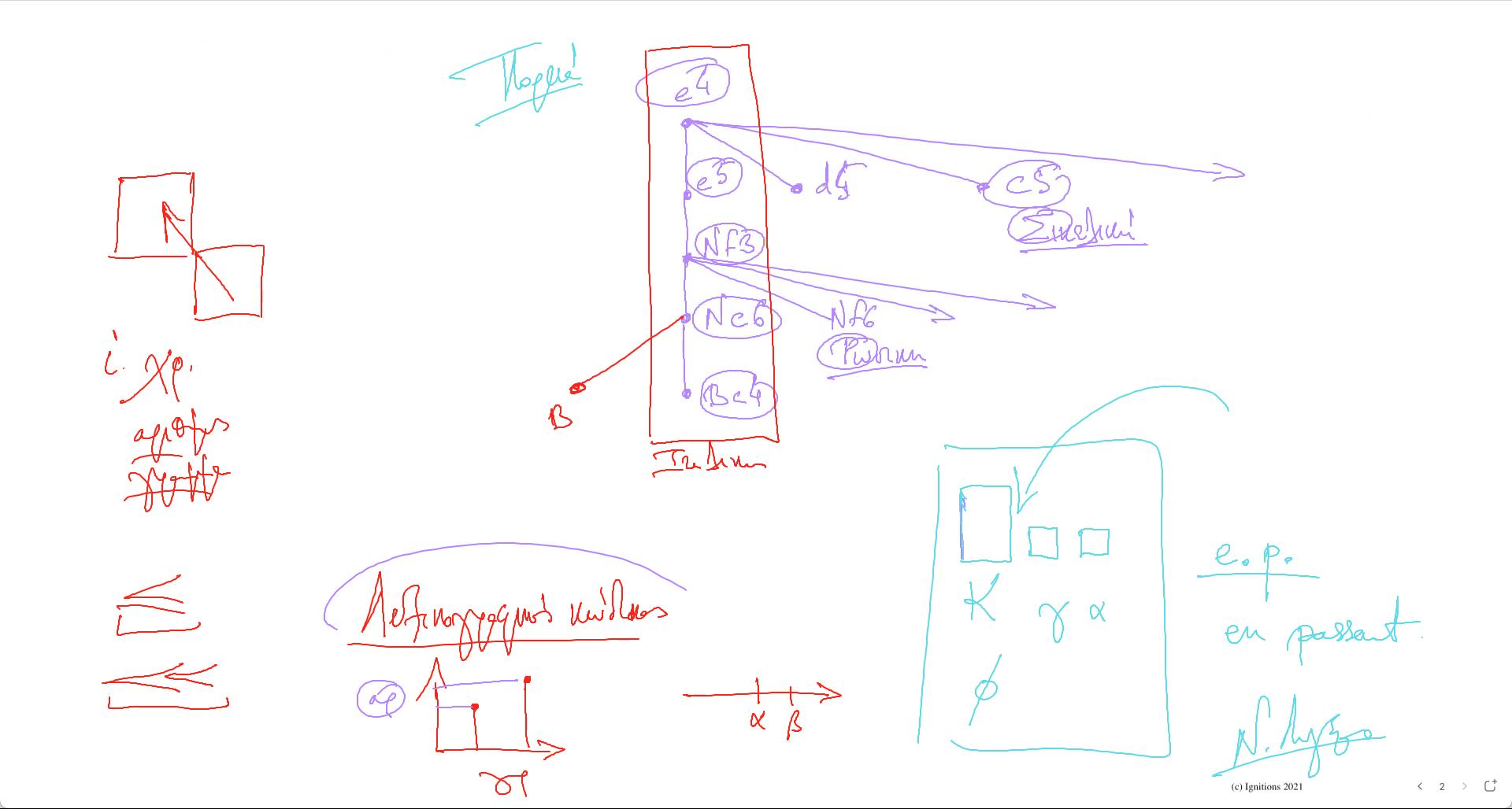 57812 - e-Μάθημα II: Ημιανοιχτάανοίγματα και μοτίβα. (Dessin)
