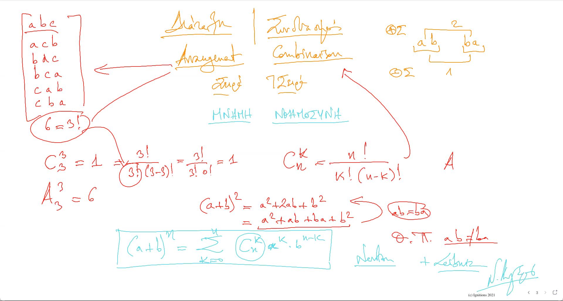 57813 - e-Μάθημα I:Διατάξεις,συνδυασμοί και ταξινόμησηDewey. (Dessin)