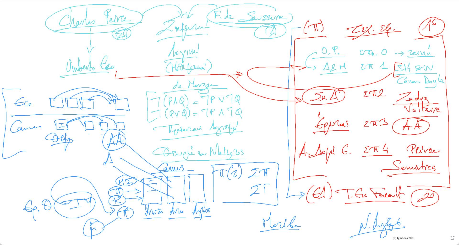 57820 - I - e-Μάθημα: Ο πολλαπλός κόσμος τουUmberto Eco. (Dessin)