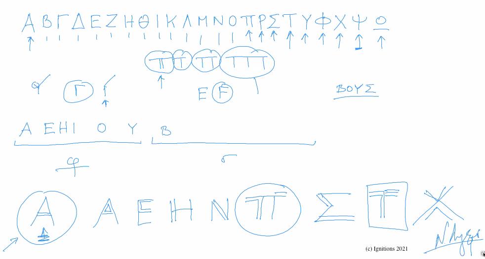 57876 - e-Μάθημα I: Πλαστικότητα φωνητικήςκαι γραφής. (Dessin)