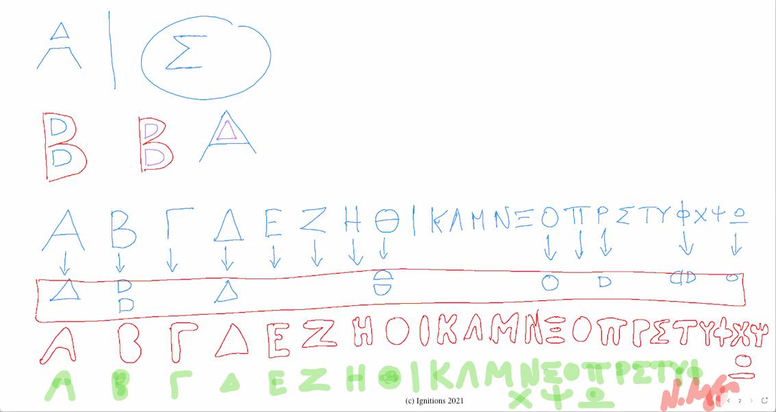 57877 - e-Μάθημα II: Πλαστικότητα φωνητικήςκαι γραφής. (Dessin)