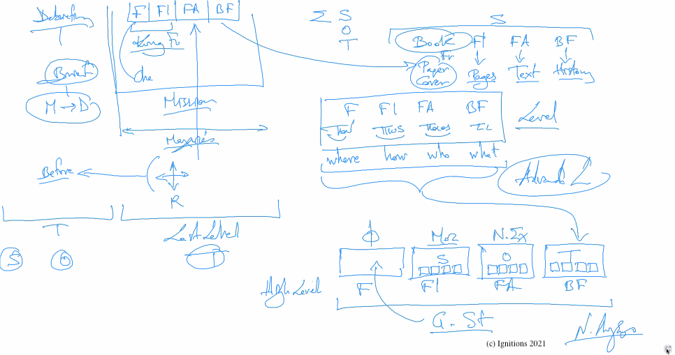 57907 - e-Lesson I:Multiple battlefield in Great Strategy. (Dessin)