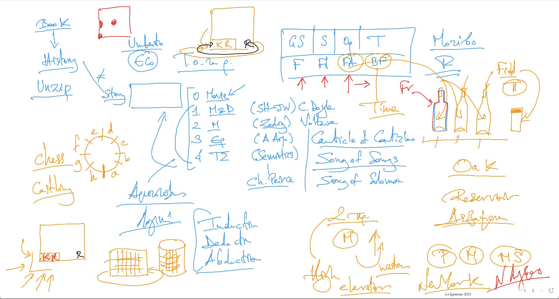 57908 - e-Lesson II:Multiple battlefield in Great Strategy. (Dessin)