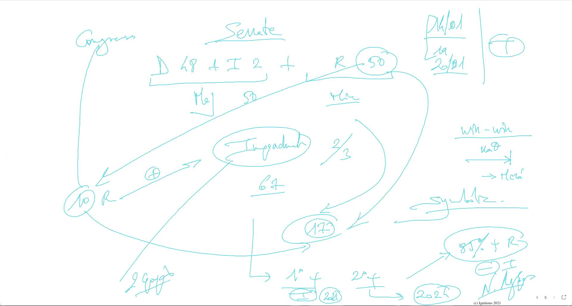 58111 - IV - e-Μάθημα: AOZ, Rafale, Εκλογές ΗΠΑ. (Dessin)
