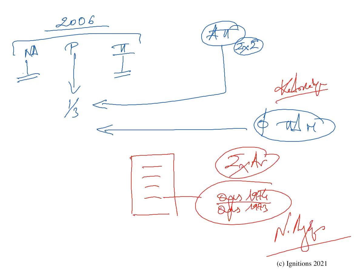 58339 - e-Μάθημα IV: ΑΟΖ καιεπέκταση αιγιαλίτιδας ζώνης. (Dessin)