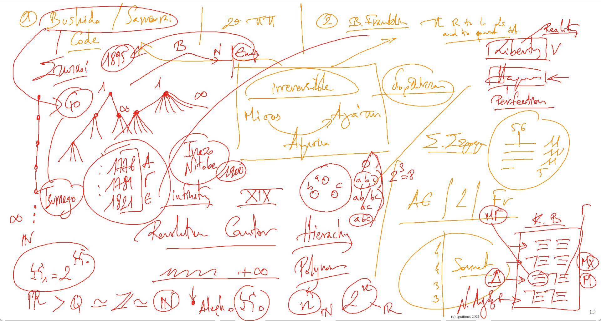 58722 - e-Lesson I:Bushido, Franklin, Philosophy, Mathematics. (Dessin)