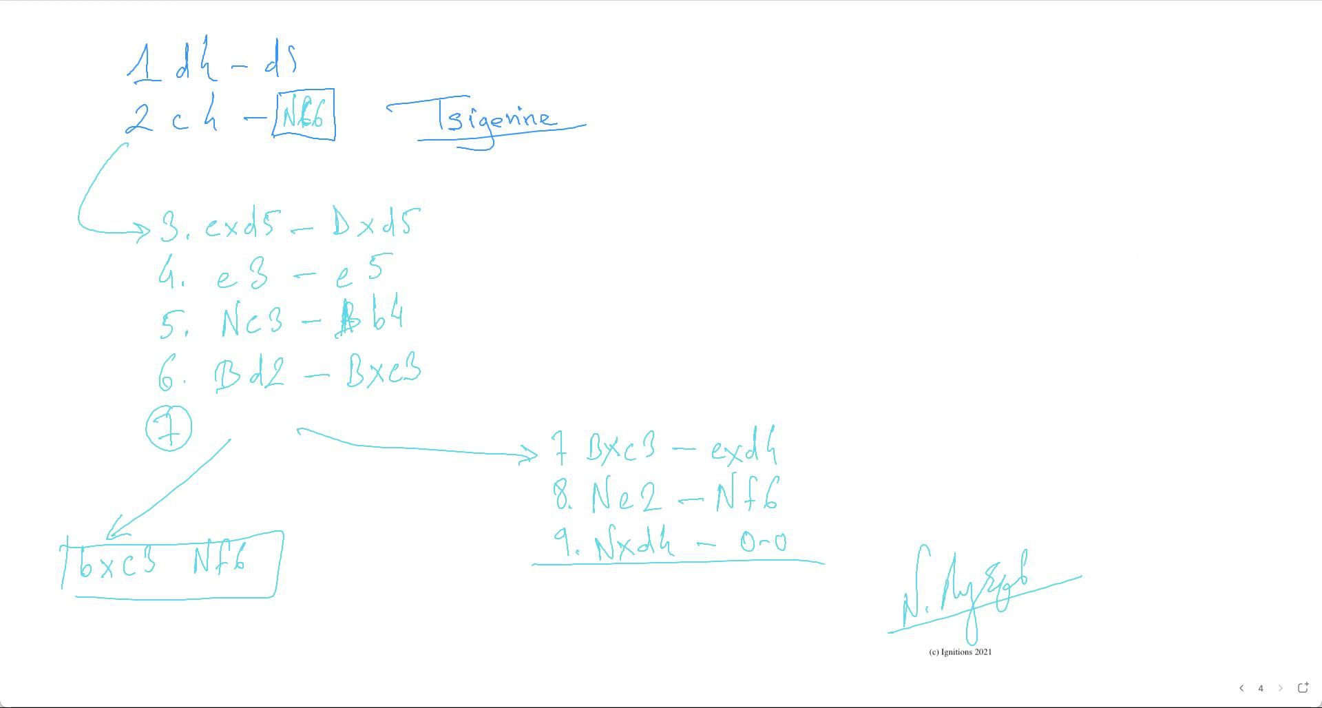 58726 - e-Μάθημα IV: Μαθηματικά, Άμυνα Tsigorine. (Dessin)
