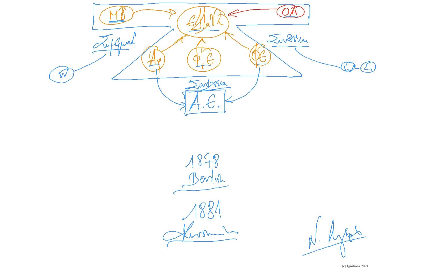 59004 - IV -Η συμβολή του Φιλελληνισμού στην στρατηγική θεμελίωση της Ελλάδας. (Dessin)