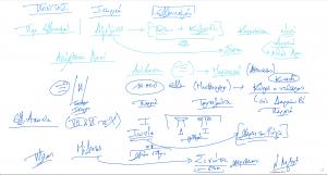 59059 - e-Μάθημα Ι: Διαχρονική Ιστορία Πόντου. (Dessin)