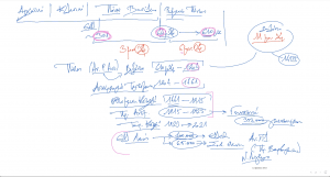 59061 - e-Μάθημα IIΙ: Διαχρονική Ιστορία Πόντου. (Dessin)