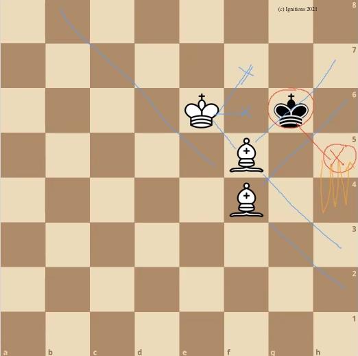 59150 - e-Μάθημα ΙII: Τεχνική ματ με 2 Αξιωματικούς. (Dessin)