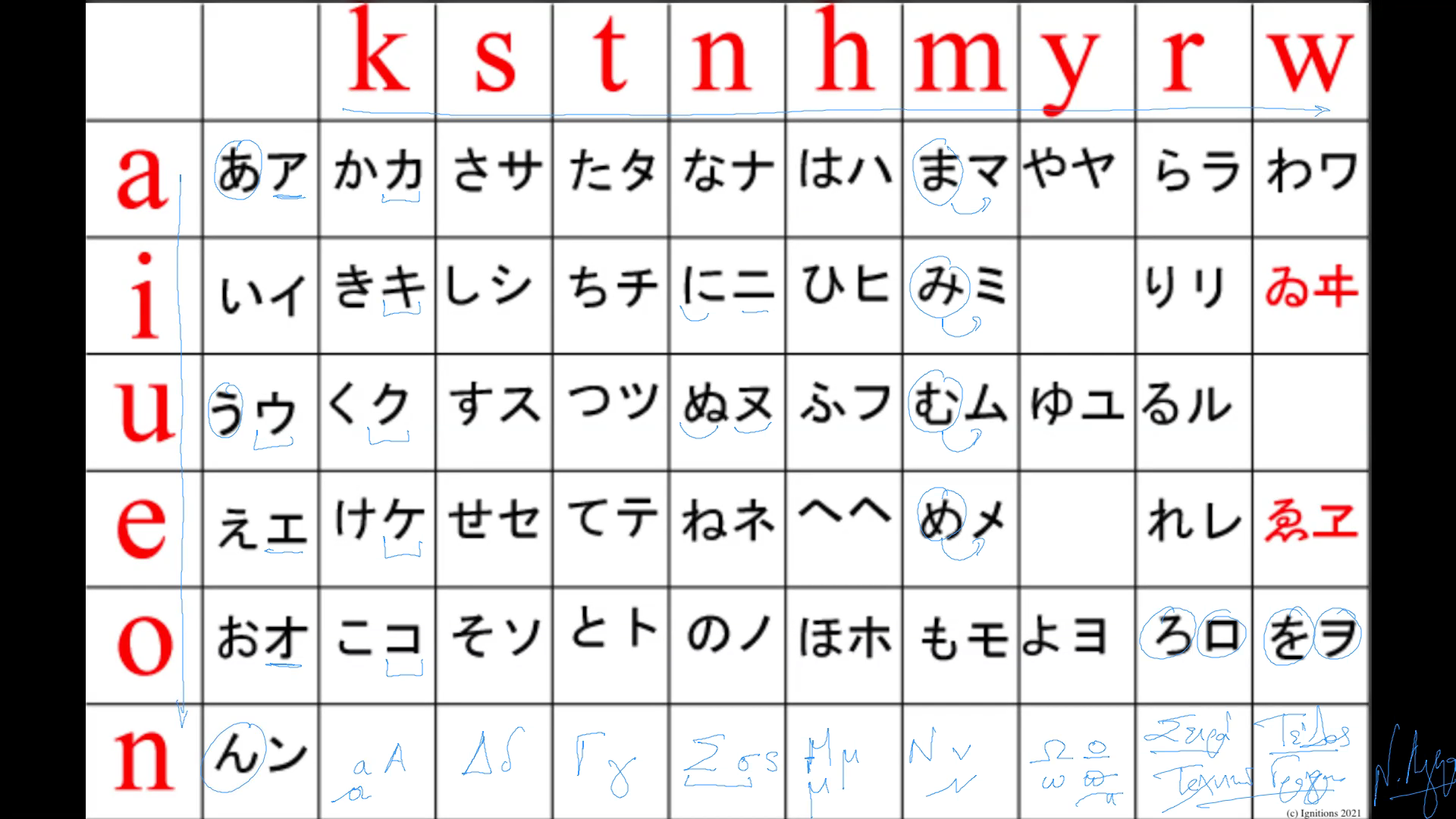 59383 - III - e-Masterclass: Τεχνικές Αποκρυπτογράφησης. (Dessin)