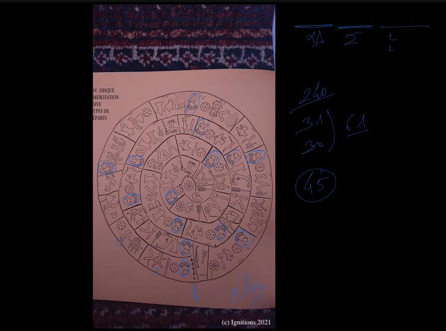 59387 - VII - e-Masterclass: Τεχνικές Αποκρυπτογράφησης. (Dessin)