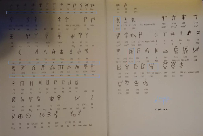 59397 - XVII - e-Masterclass: Τεχνικές Αποκρυπτογράφησης. (Dessin)