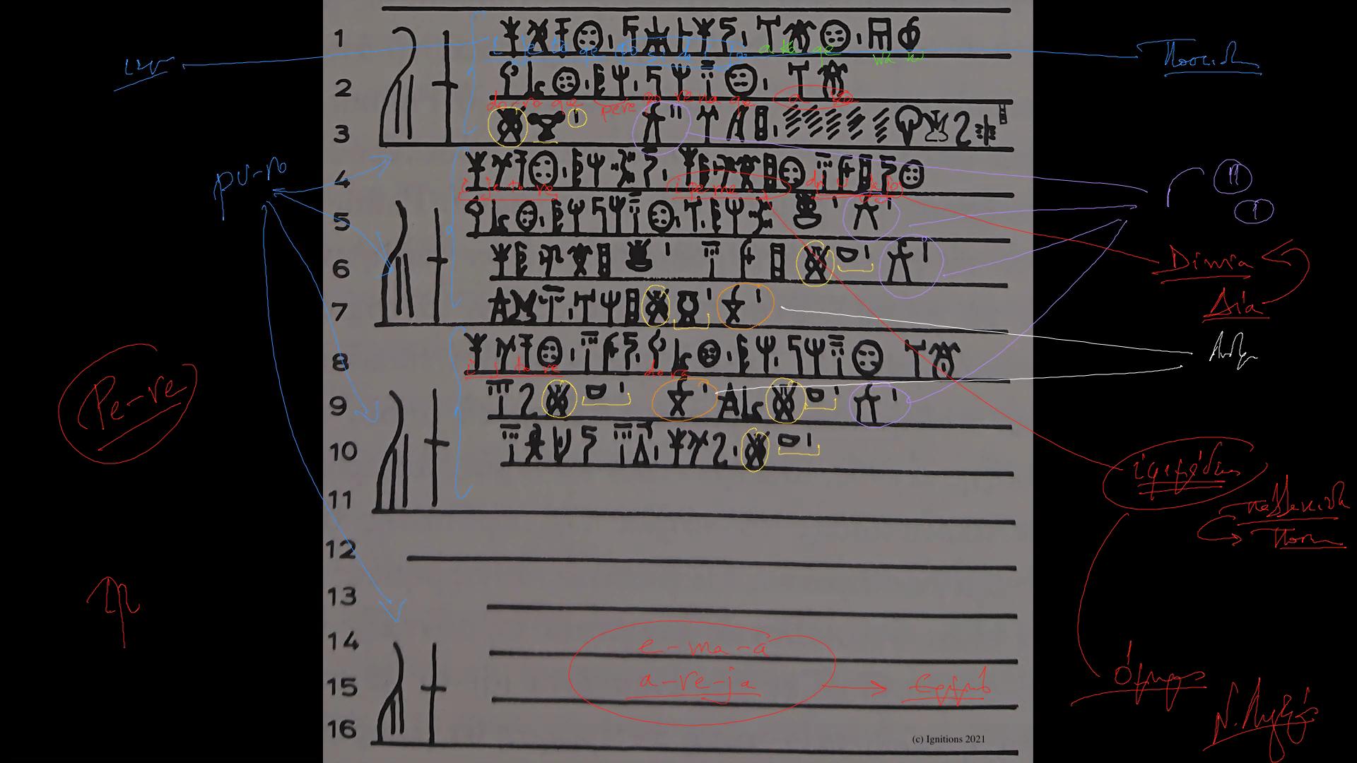 59435 - e-Μάθημα II: Ανάγνωση και ερμηνεία μυκηναϊκής πινακίδας