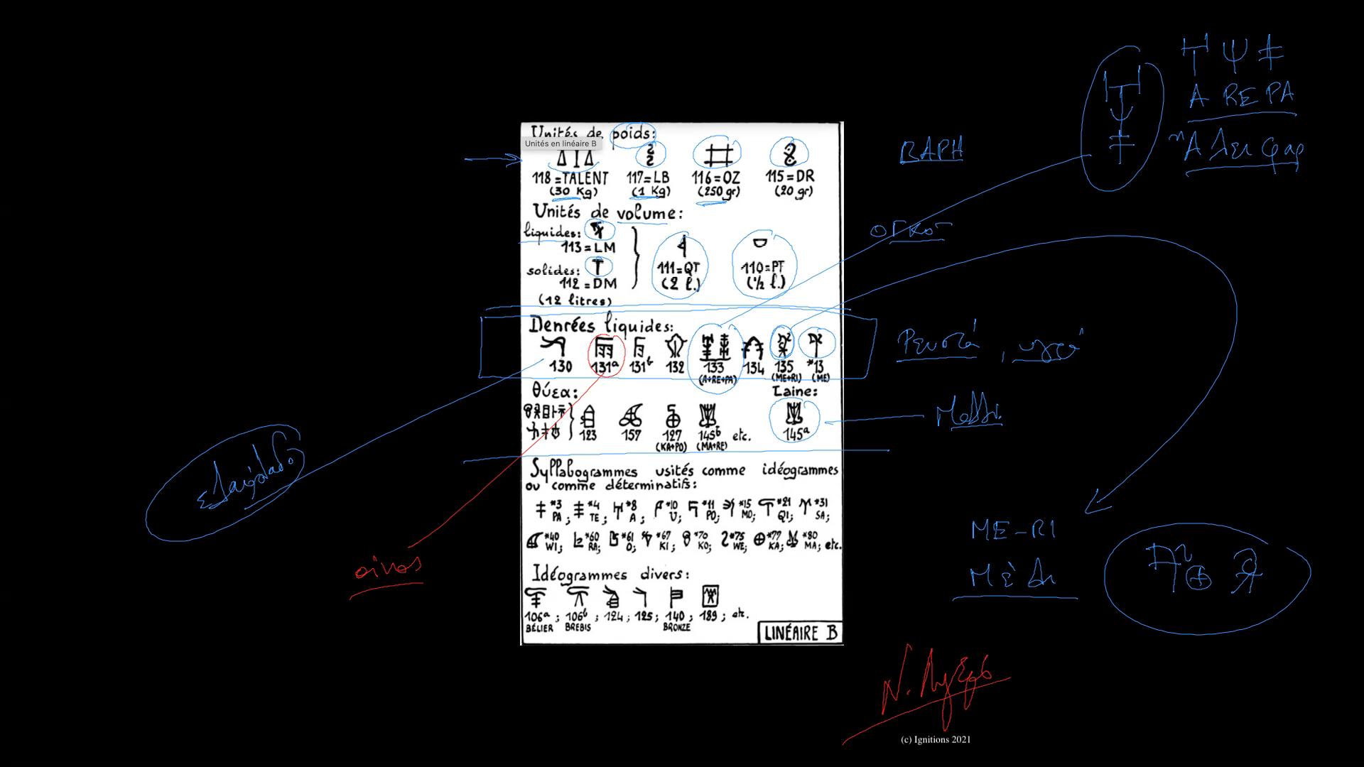 59578 - e-Μάθημα VI: Αρχαία συστήματα αρίθμησης. (Dessin)