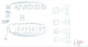59754 - e-Μάθημα II:Braille και ανθρωπιά. (Dessin)