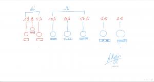 59755 - e-Μάθημα III:Braille και ανθρωπιά. (Dessin)