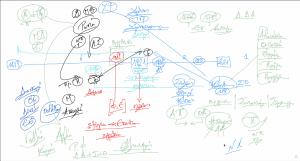 59778 - I - e-Διάλεξη: Πολλαπλή Στρατηγική Εθνικής Επανάστασης. (Dessin)