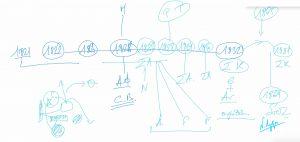 59779 - II - e-Διάλεξη: Πολλαπλή Στρατηγική Εθνικής Επανάστασης. (Dessin)