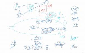 59780 - III - e-Διάλεξη: Πολλαπλή Στρατηγική Εθνικής Επανάστασης. (Dessin)