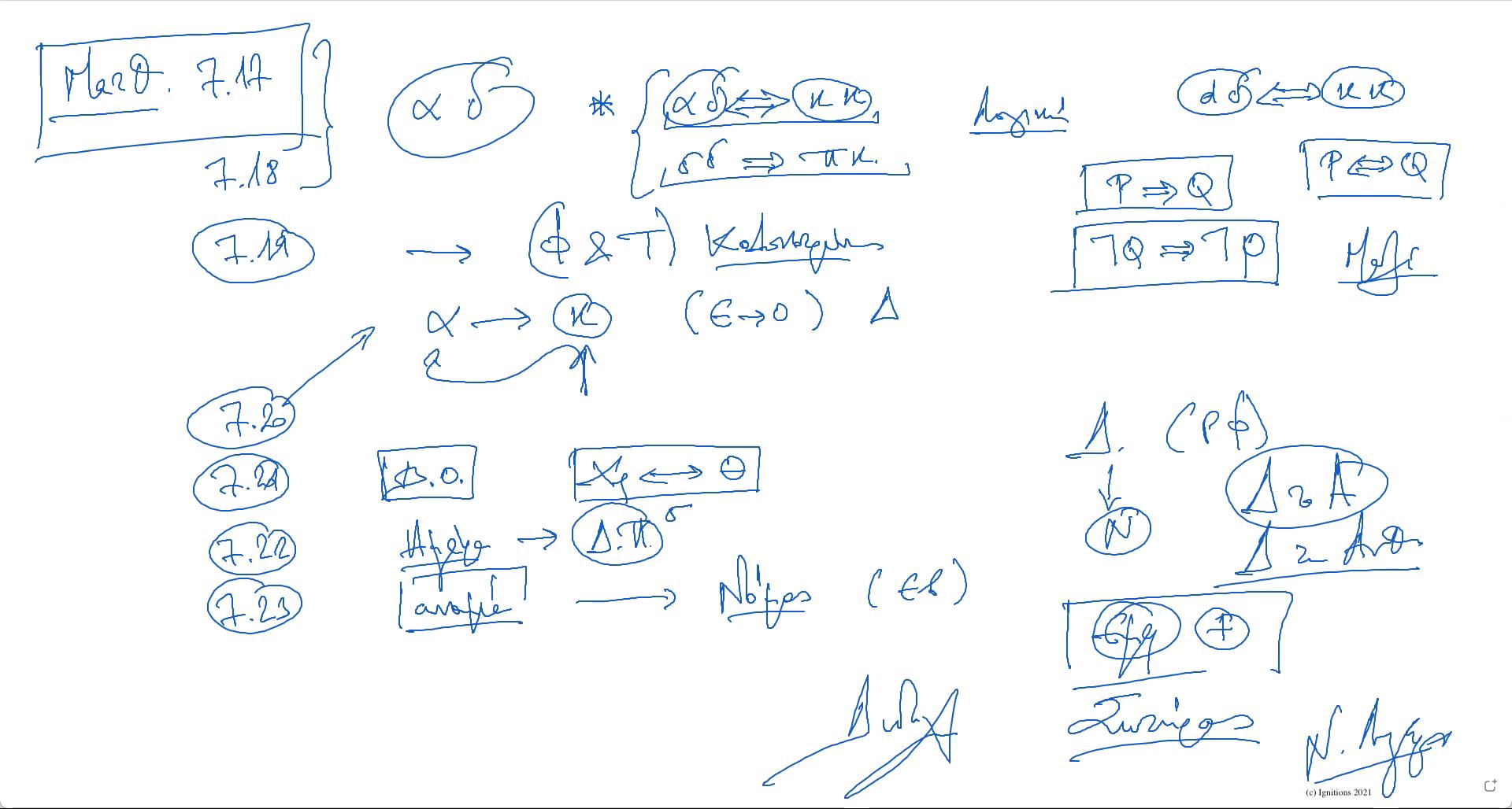 59844 - e-Μάθημα: Κατά Ματθαίον ΧVI – 7.17-7.23. (Dessin)
