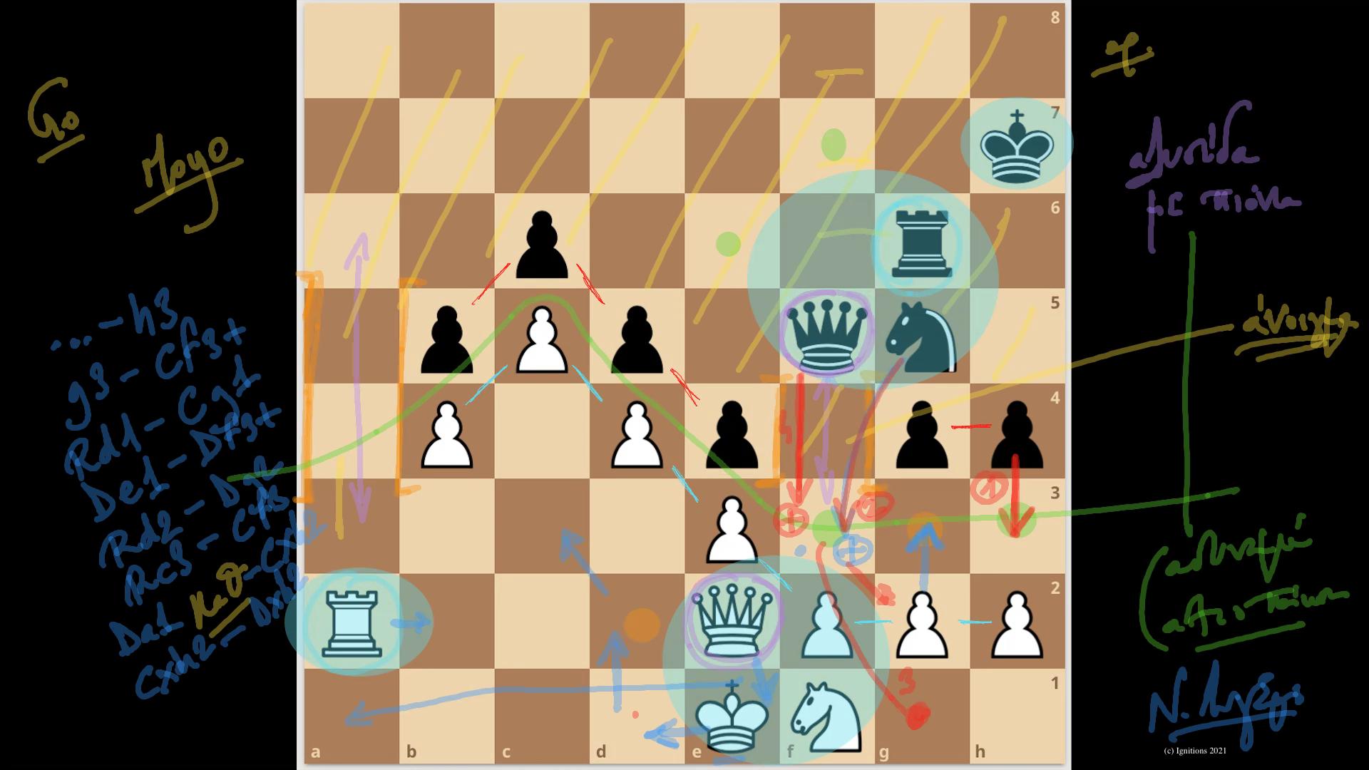 59874 - e-Μάθημα: Τεχνικές αλυσίδας στο σκάκι. (Dessin)