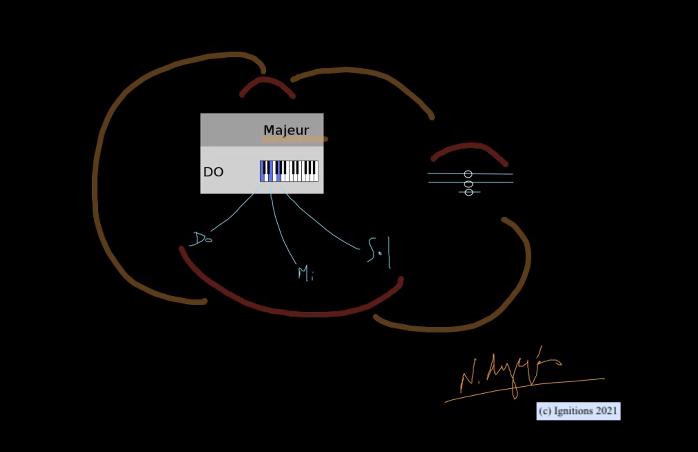 60097 - II - e-Μάθημα: Μουσικά αινίγματα. (Dessin)