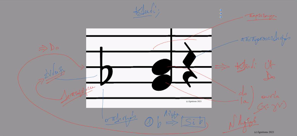 60098 - III - e-Μάθημα: Μουσικά αινίγματα. (Dessin)