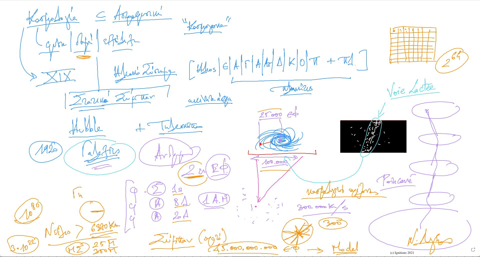 60151 - e-Μάθημα I: Εισαγωγή στην Κοσμολογία. (Dessin)