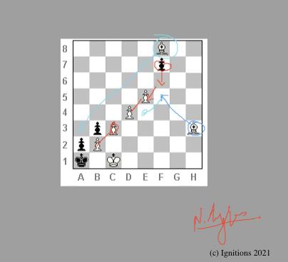 60256 - Ομορφιά σε στρατηγικά παίγνια. (Dessin)