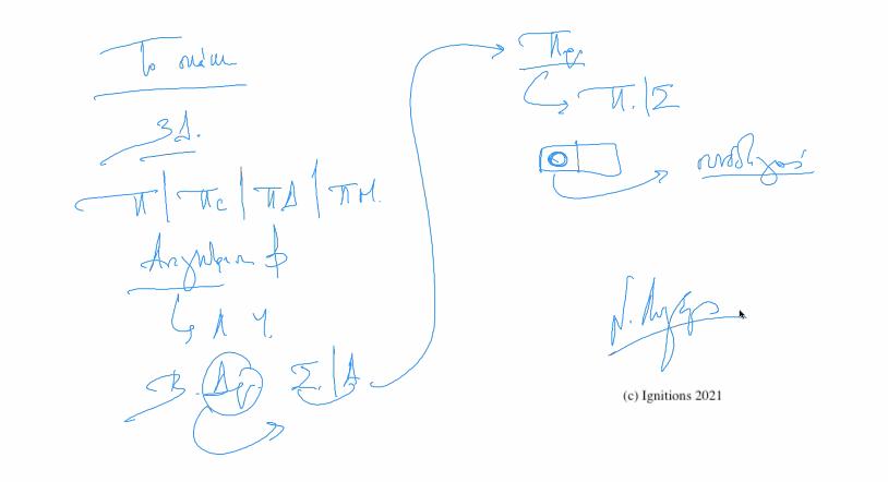 60263 - VII - Η Συνέχεια της Επιστροφής. ΣΥΝΕΧΕΙΑ XI. (Dessin)