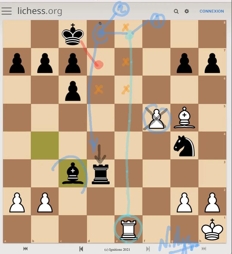 60357 - e-Μάθημα III: Σκακιστική βαθύτητα. (Dessin)