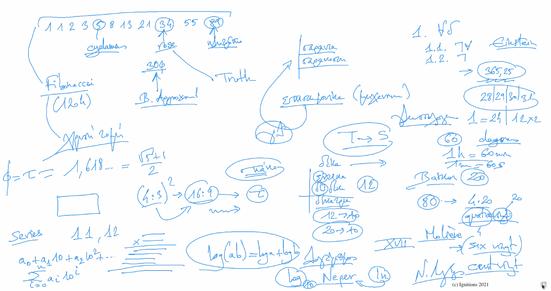 60455 - e-Lesson I:History, Logical Errors and Strategy. (Dessin)
