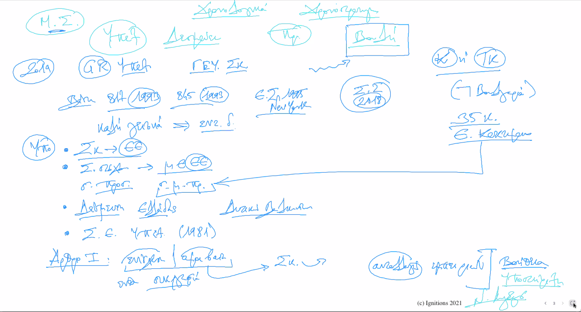 60799 - II - Στρατηγική ανάλυση Μνημονίου Συνεργασίας. ΔΙΑΡΚΕΙΑ VΙΙ. (Dessin)