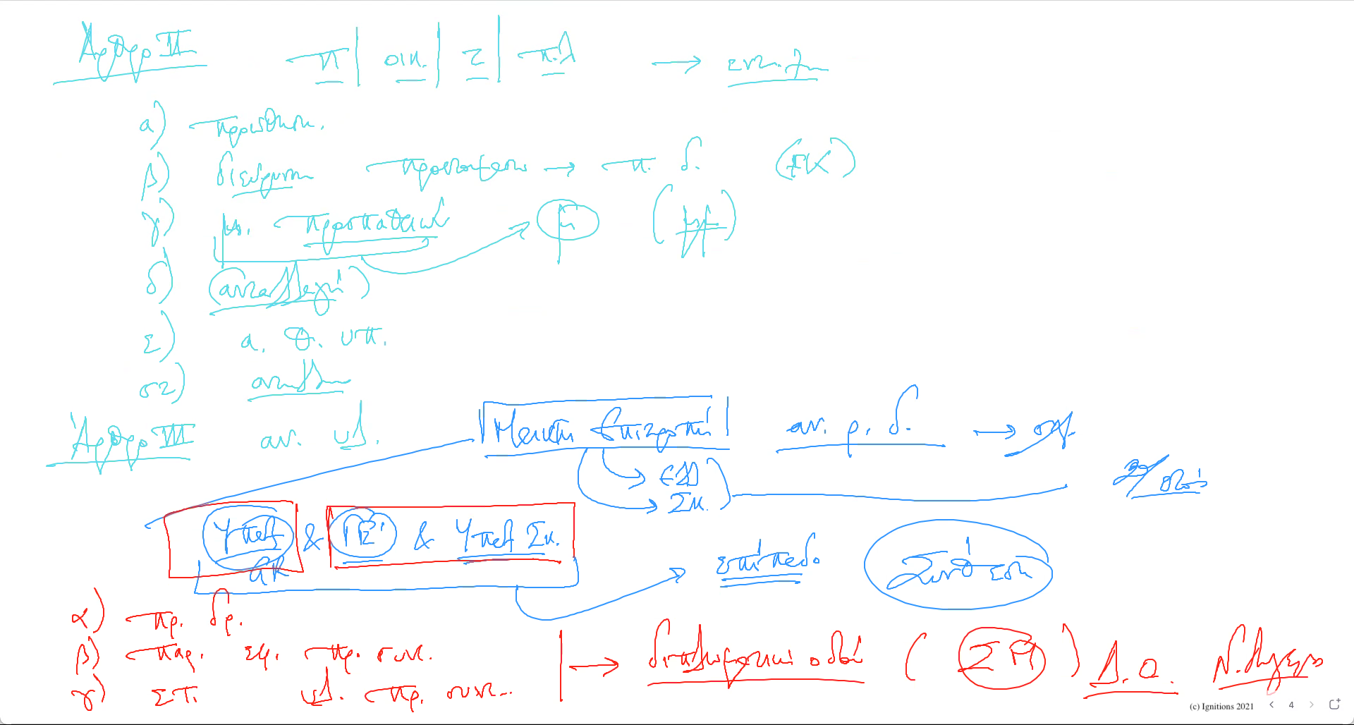 60800 - III - Στρατηγική ανάλυση Μνημονίου Συνεργασίας. ΔΙΑΡΚΕΙΑ VΙΙ. (Dessin)