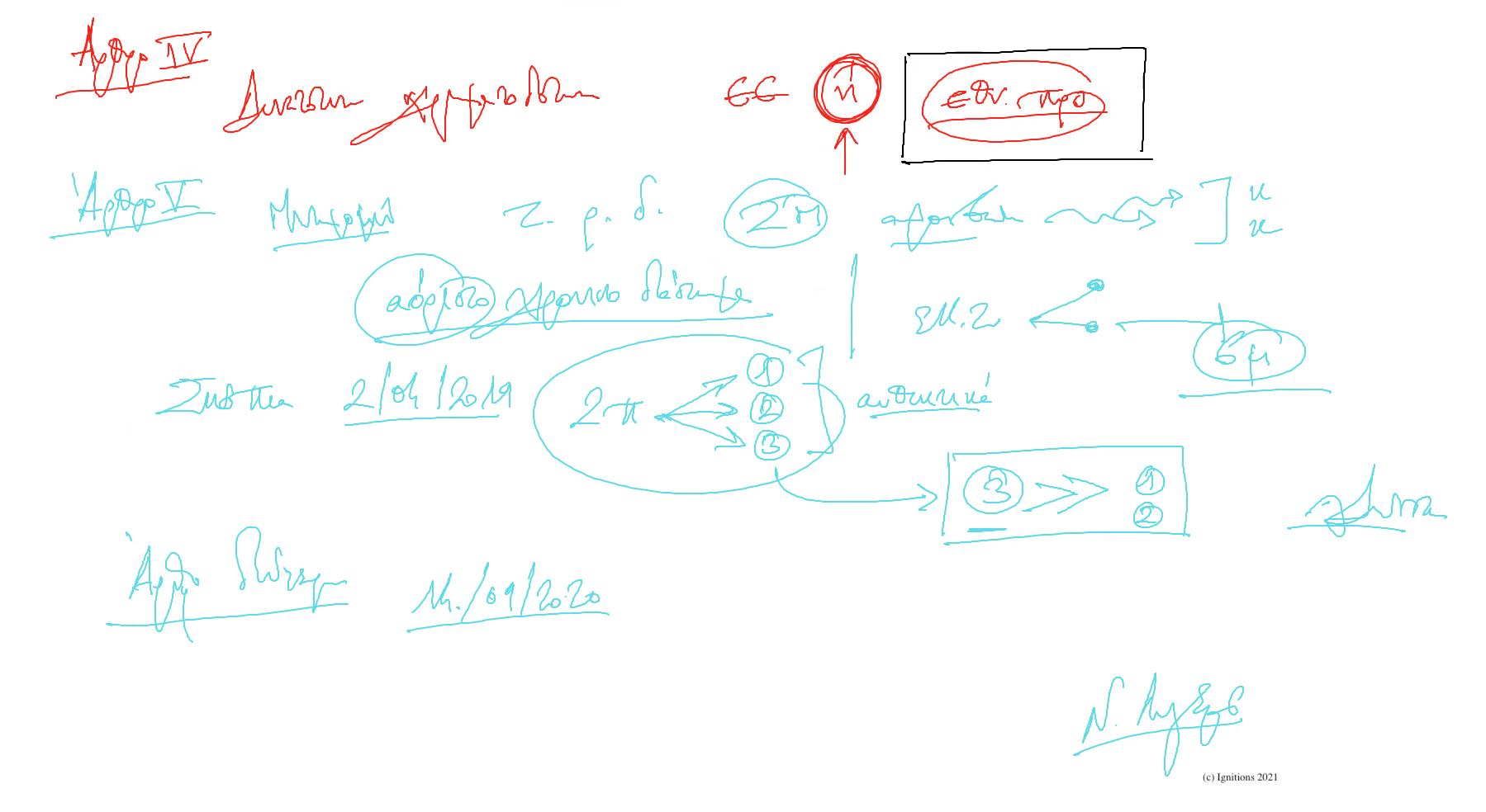 60801 - IV - Στρατηγική ανάλυση Μνημονίου Συνεργασίας. ΔΙΑΡΚΕΙΑ VΙΙ. (Dessin)