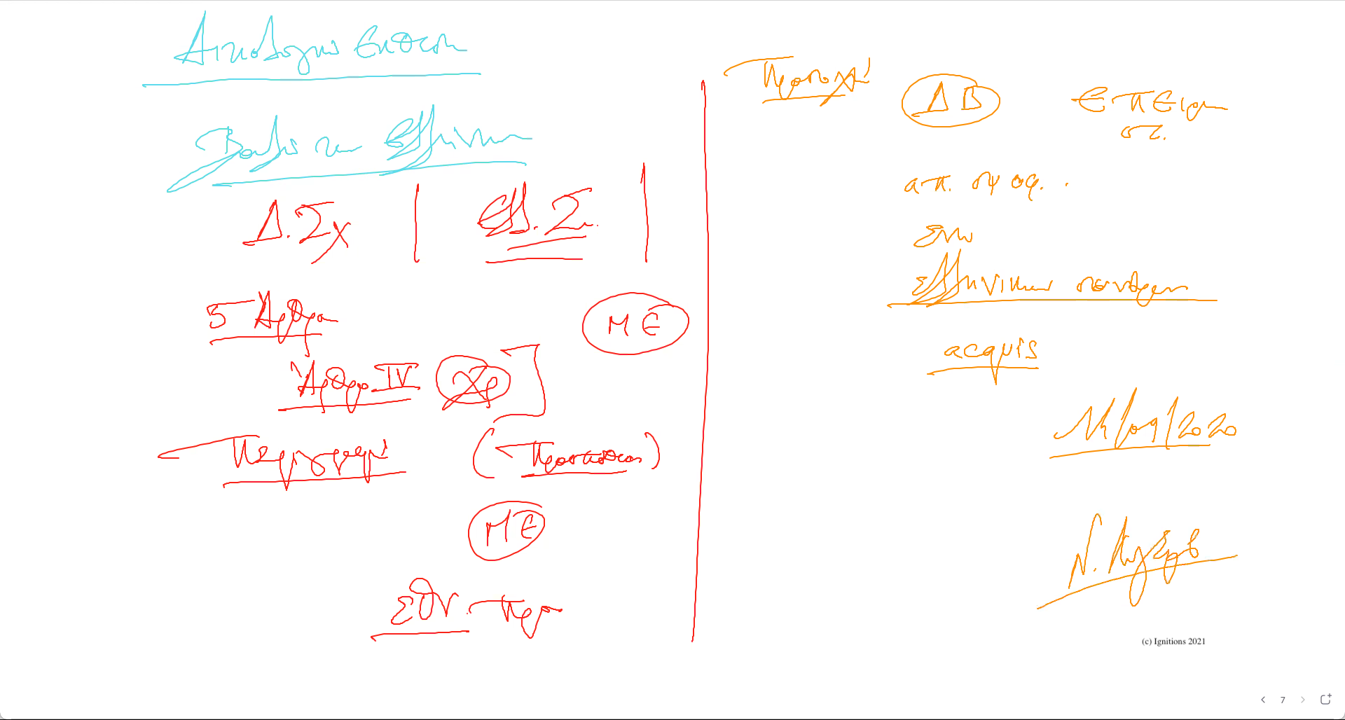 60803 - VI - Στρατηγική ανάλυση Μνημονίου Συνεργασίας. ΔΙΑΡΚΕΙΑ VΙΙ. (Dessin)