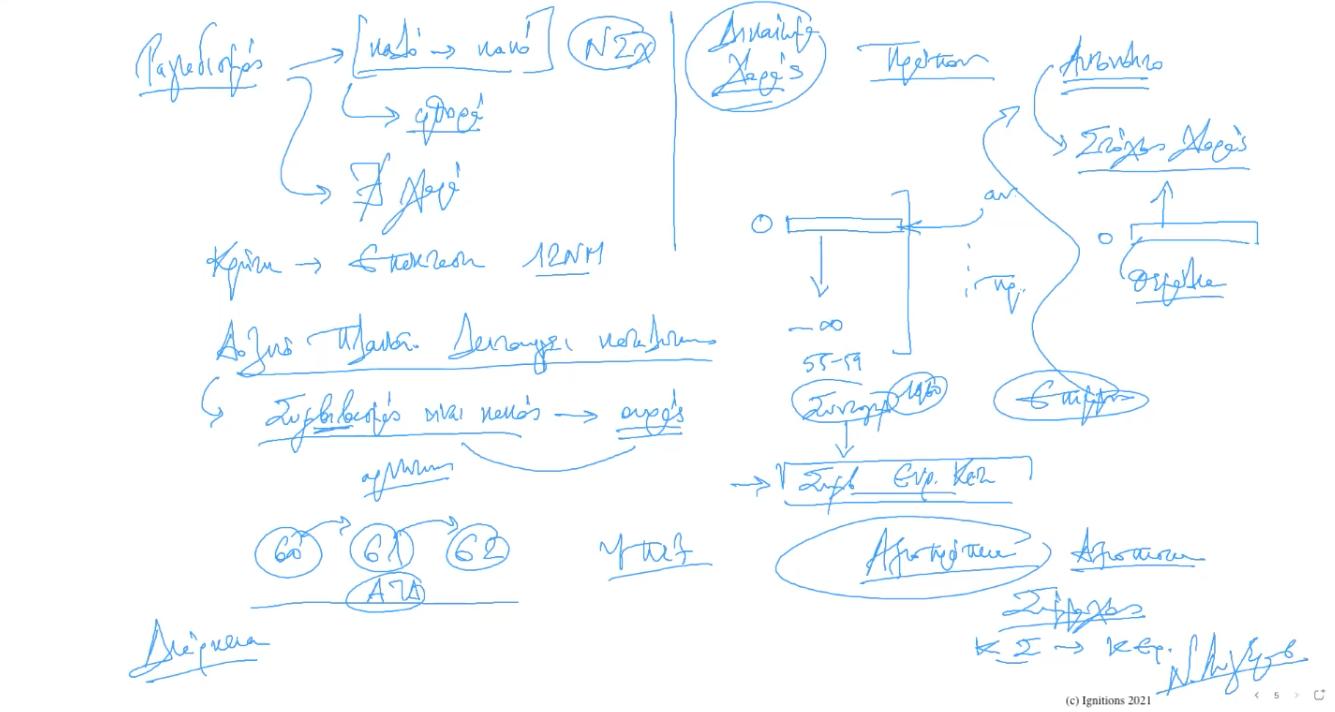 60915 - V - Η Διάρκεια Ελληνικής Στρατηγικής. ΔΙΑΡΚΕΙΑ VΙIΙ. (Dessin)