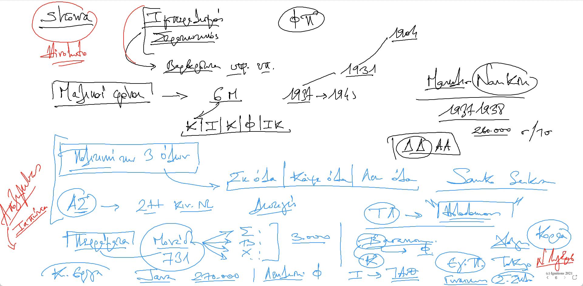 61445 - XII – 5ο Masterclass Βαθύτητας. (Dessin)