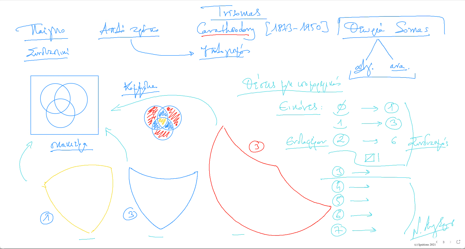 61634 - e-Μάθημα: Παρουσίαση του παιγνίουTrisomas. (Dessin)
