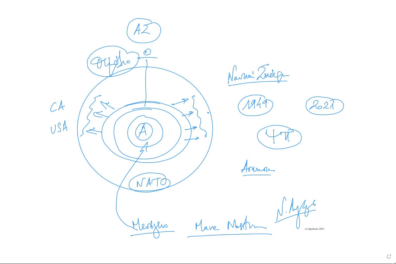 64942 - e-Masterclass I: Υψηλή Στρατηγική. Covid Free. (Dessin)