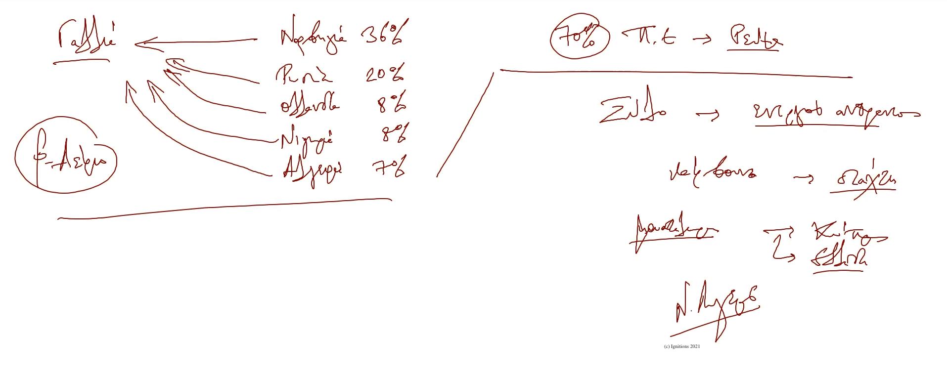 65116 - e-Μάθημα III: Ενεργειακά δεδομένα και Δράσεις. (Dessin)
