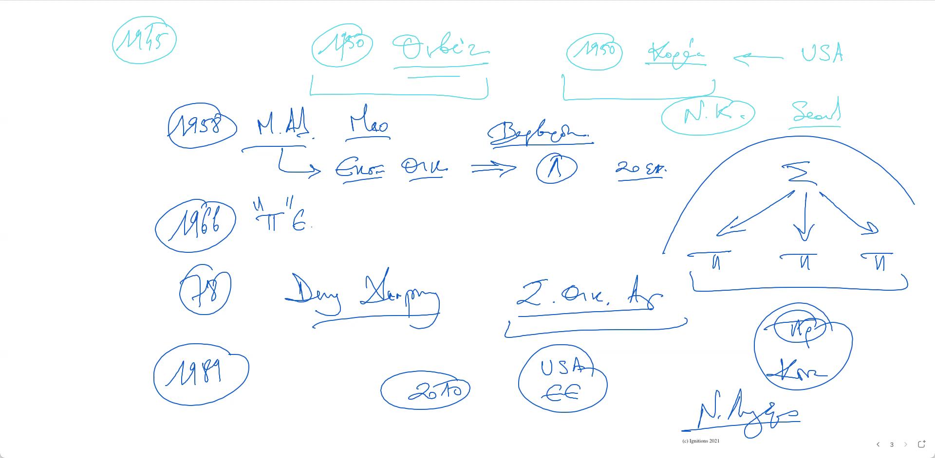 65179 - ΙII - e-Masterclass: Η ΑΥΤΟΚΡΑΤΟΡΙΑ ΤΟΥ ΚΕΝΤΡΟΥ. Covid Free. (Dessin)