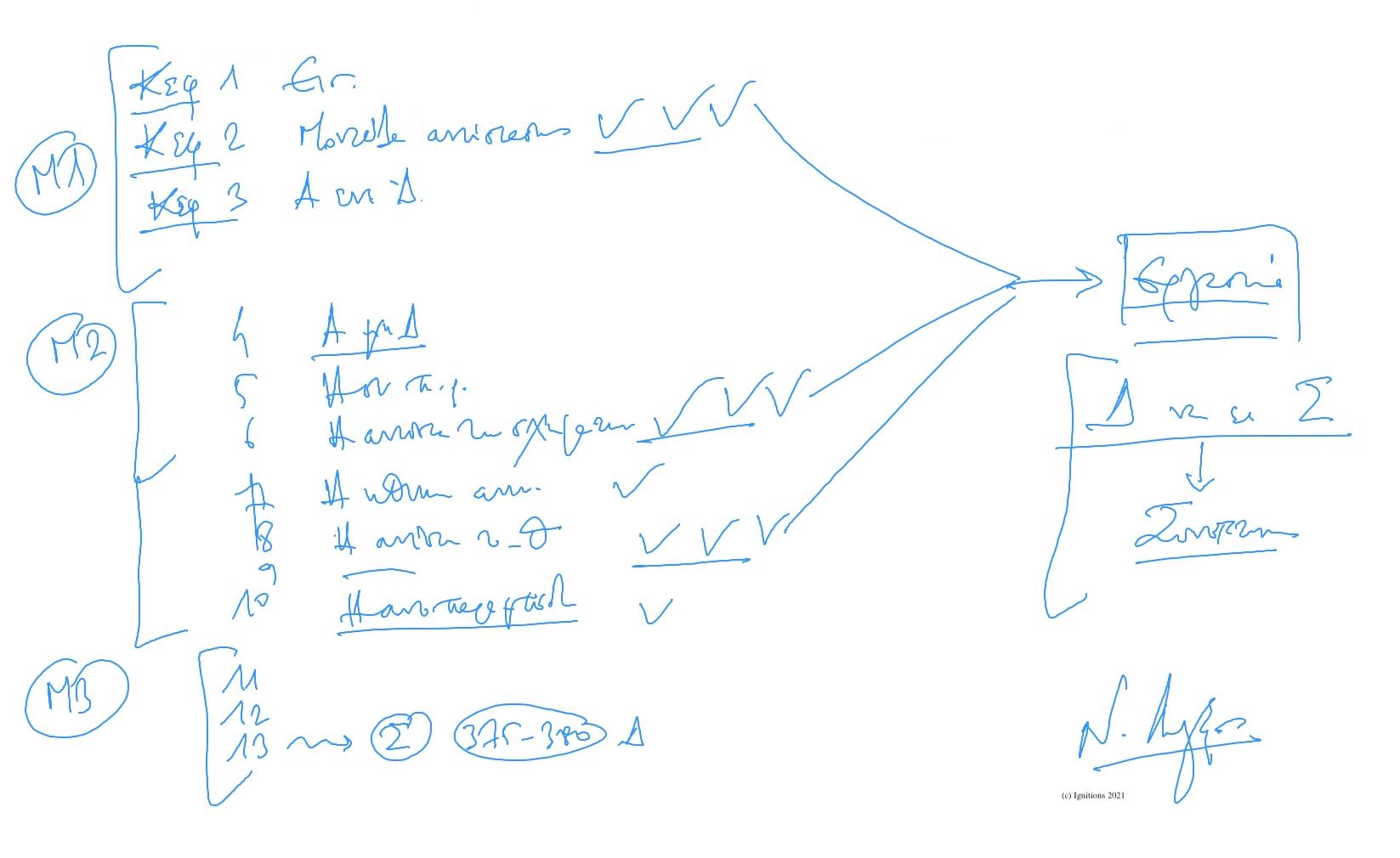 65308 - e-Μάθημα II: Επίλυση Μεθοδολογικών Προβλημάτων. (Dessin)