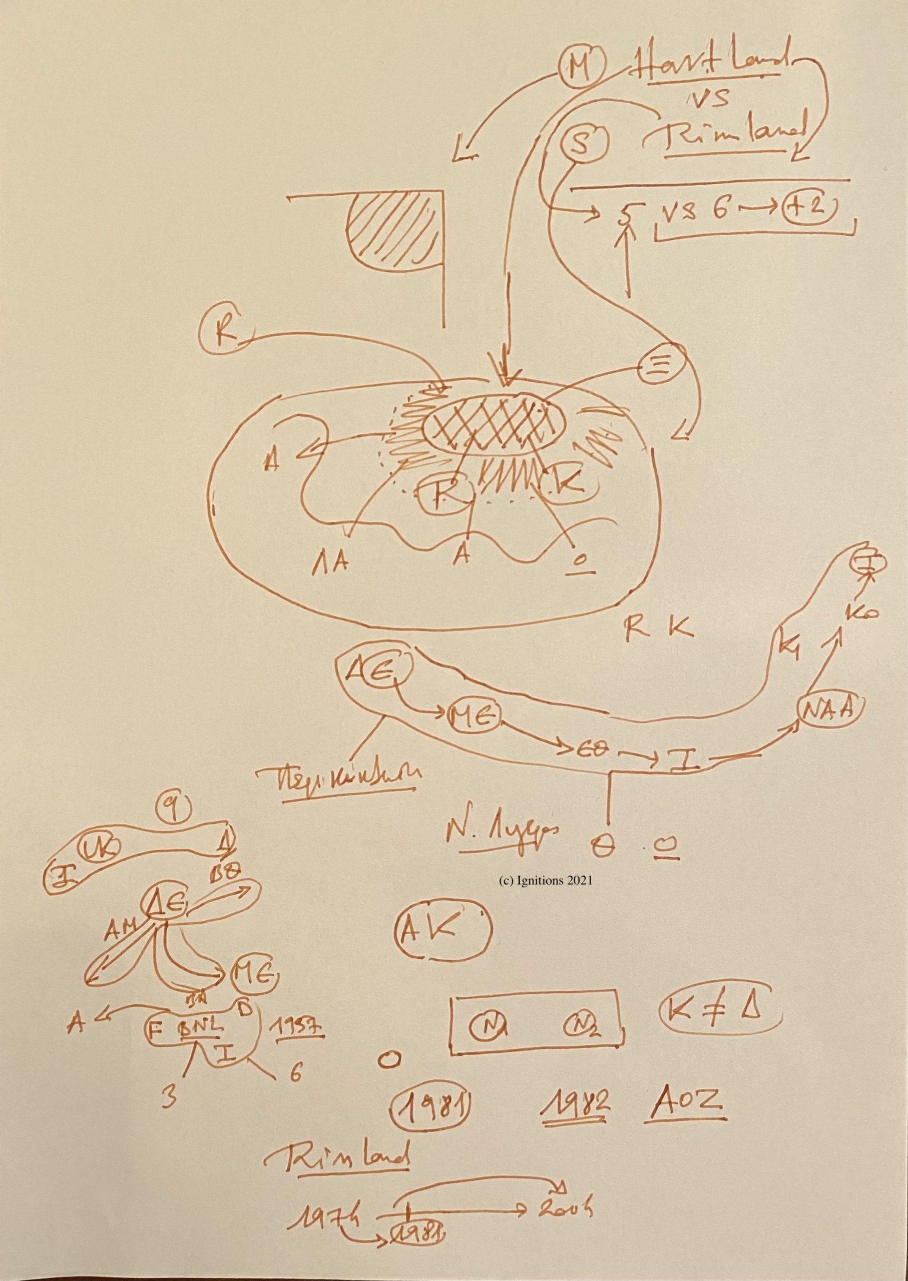 65425 - e-Masterclass II: CHRONOSTRATEGY, GEOPOLITICS & GO. Covid Free. (Dessin)
