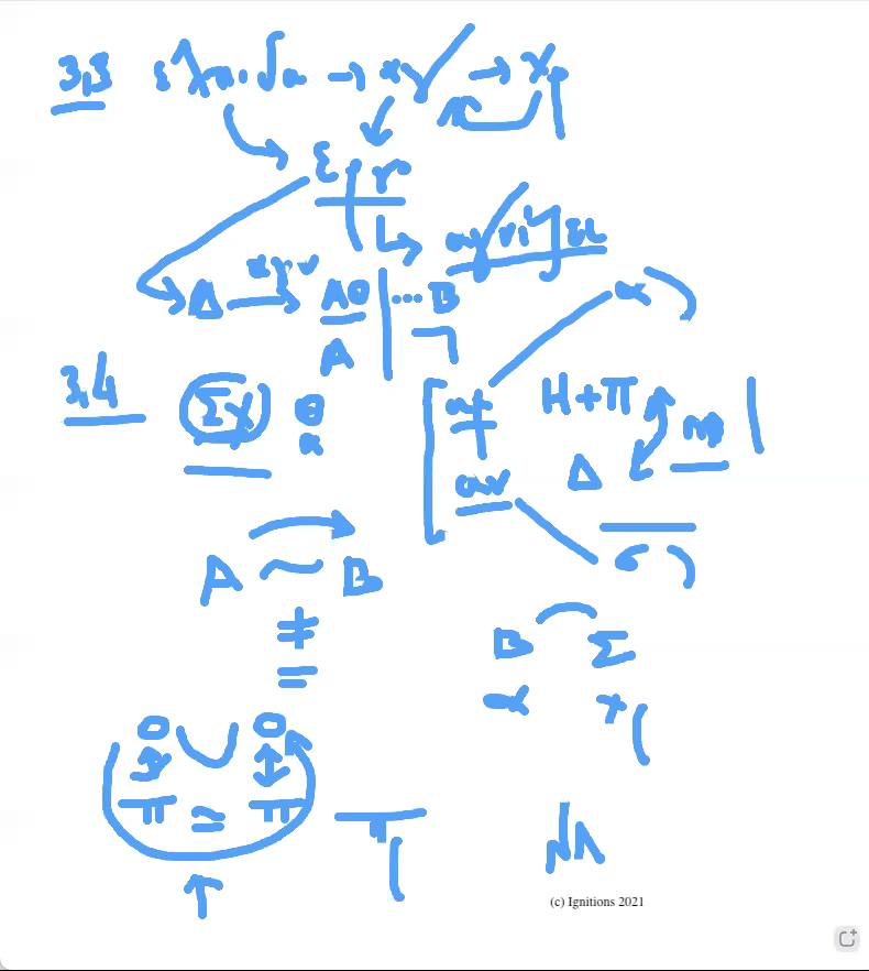 e-Μάθημα I: Ανάλυση της A' Επιστολής του Ιωάννη V. (Dessin)